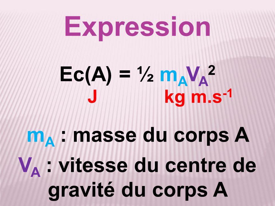 Expression Ec(A) = ½ m A V A 2 m A : masse du corps A V A : vitesse du centre de gravité du corps A J kg m.s -1