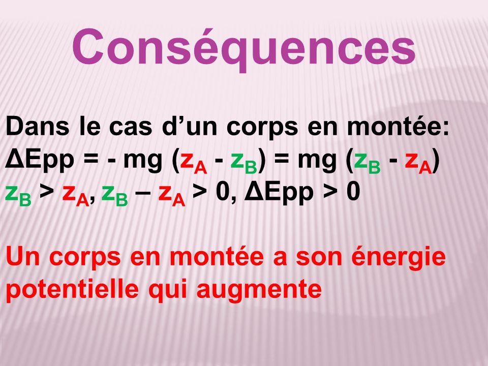 Conséquences Dans le cas d'un corps en montée: ΔEpp = - mg (z A - z B ) = mg (z B - z A ) z B > z A, z B – z A > 0, ΔEpp > 0 Un corps en montée a son