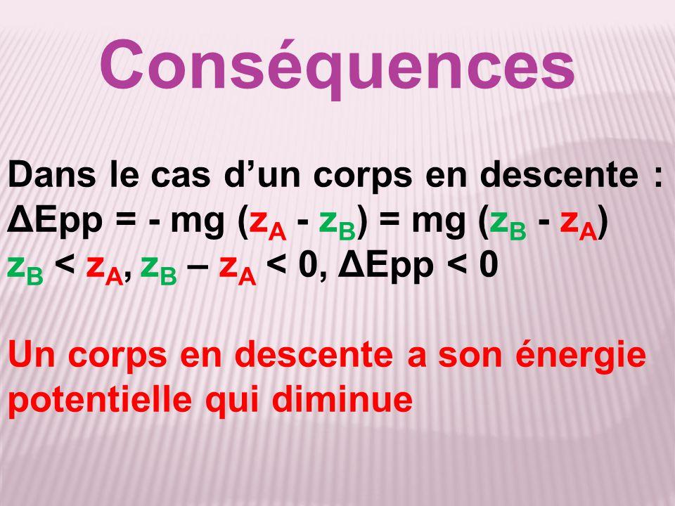 Conséquences Dans le cas d'un corps en descente : ΔEpp = - mg (z A - z B ) = mg (z B - z A ) z B < z A, z B – z A < 0, ΔEpp < 0 Un corps en descente a