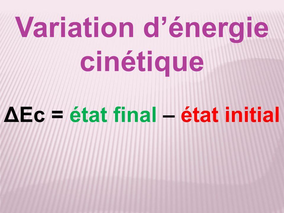 Exemple 1 Un système est tracté sur le sol sans frottement Bilan des forces : - le poids du système P - la force exercée par la corde T - la réaction normale exercée par le plan R N P T RNRN
