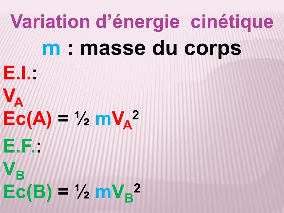 Variation d'énergie cinétique m : masse du corps ΔEc = final – initial ΔEc = Ec(B) - Ec(A) ΔEc = ½ mV B 2 - ½ mV A 2 ΔEc = ½ m (V B 2 - V A 2 )