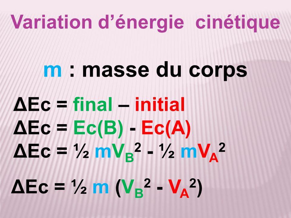 Étude de quelques cas particuliers ΔEc = ½ m (V B 2 - V A 2 ) ΔEc = ½ mV B 2 E.I.: V A = 0 m.s -1 Ec(A) = ½ mV A 2 = 0 J Démarrage d'une voiture E.F.: V B Ec(B) = ½ mV B 2