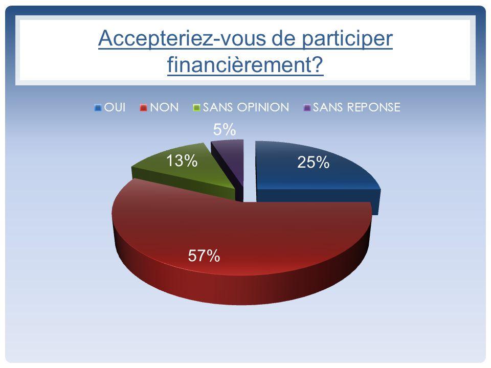 Accepteriez-vous de participer financièrement