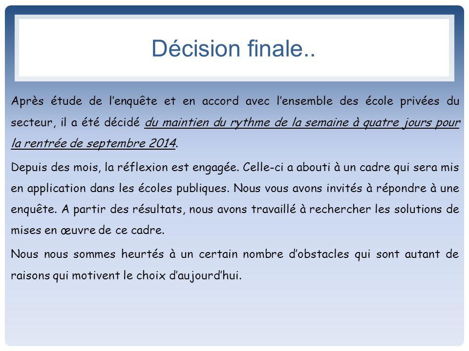 Décision finale..