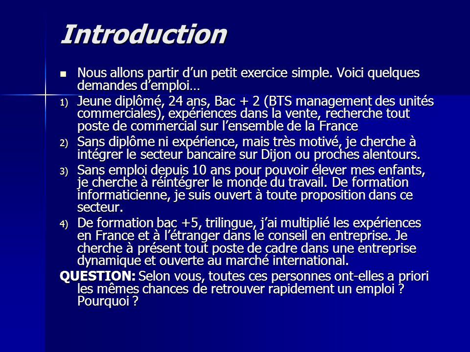 Introduction Nous allons partir d'un petit exercice simple. Voici quelques demandes d'emploi… Nous allons partir d'un petit exercice simple. Voici que