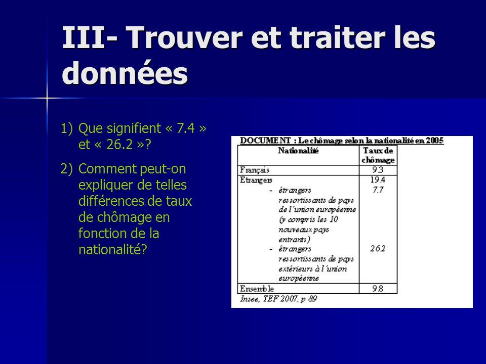 III- Trouver et traiter les données 1)Que signifient « 7.4 » et « 26.2 »? 2)Comment peut-on expliquer de telles différences de taux de chômage en fonc