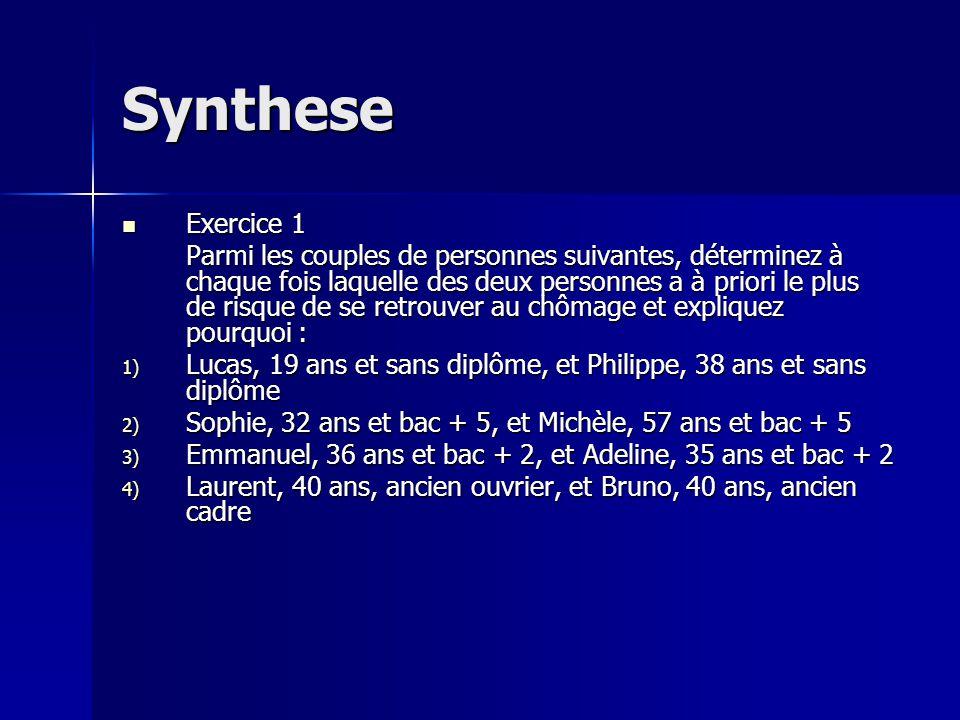 Synthese Exercice 1 Exercice 1 Parmi les couples de personnes suivantes, déterminez à chaque fois laquelle des deux personnes a à priori le plus de ri