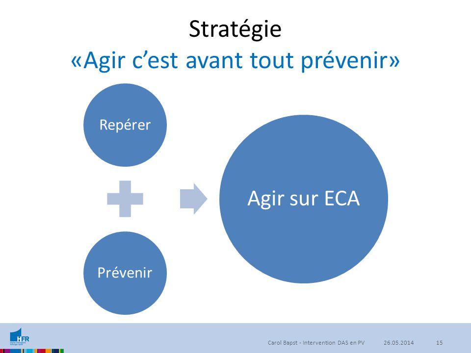 Stratégie «Agir c'est avant tout prévenir» RepérerPrévenir Agir sur ECA 15Carol Bapst - Intervention DAS en PV26.05.2014