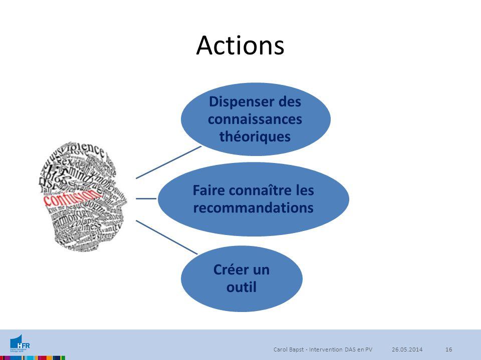 Actions Dispenser des connaissances théoriques Faire connaître les recommandations Créer un outil Carol Bapst - Intervention DAS en PV1626.05.2014