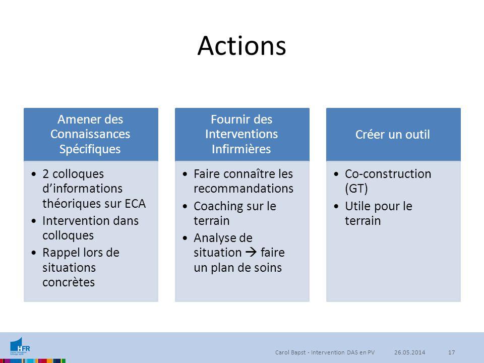 Actions Amener des Connaissances Spécifiques 2 colloques d'informations théoriques sur ECA Intervention dans colloques Rappel lors de situations concr