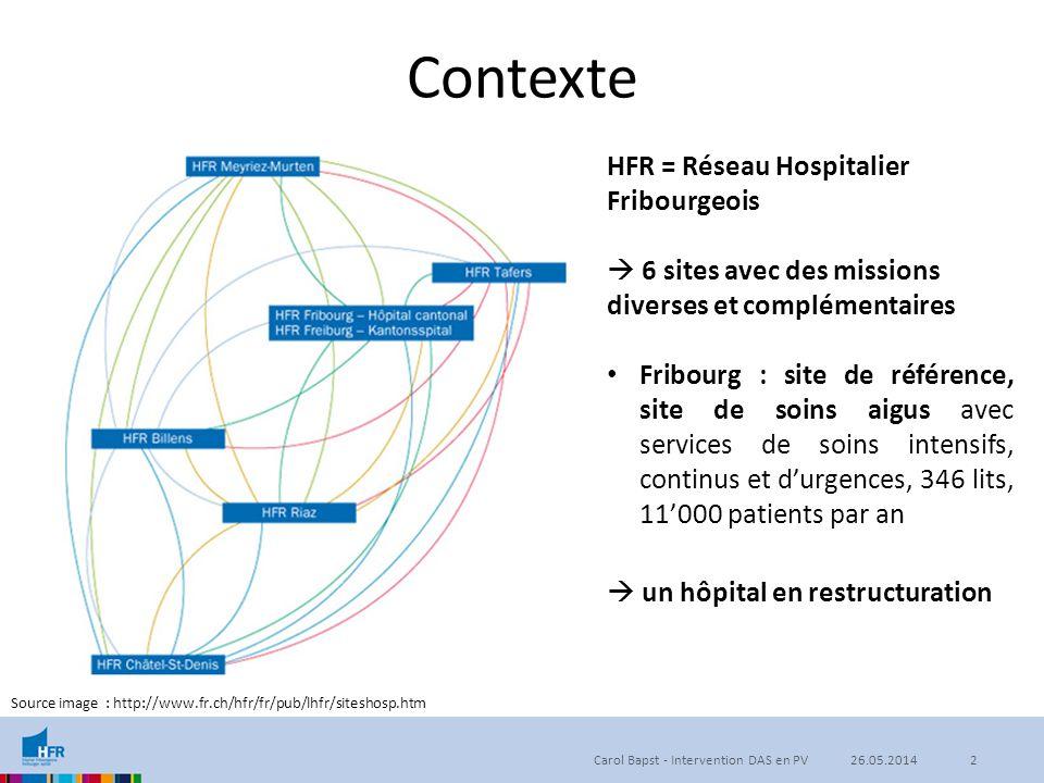Contexte Source image : http://www.fr.ch/hfr/fr/pub/lhfr/siteshosp.htm HFR = Réseau Hospitalier Fribourgeois  6 sites avec des missions diverses et c