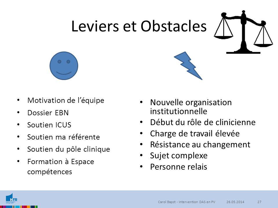 Leviers et Obstacles 27Carol Bapst - Intervention DAS en PV Motivation de l'équipe Dossier EBN Soutien ICUS Soutien ma référente Soutien du pôle clini