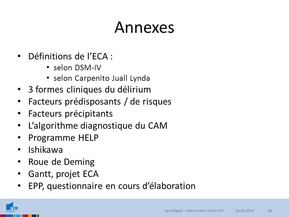 Annexes Définitions de l'ECA : selon DSM-IV selon Carpenito Juall Lynda 3 formes cliniques du délirium Facteurs prédisposants / de risques Facteurs pr