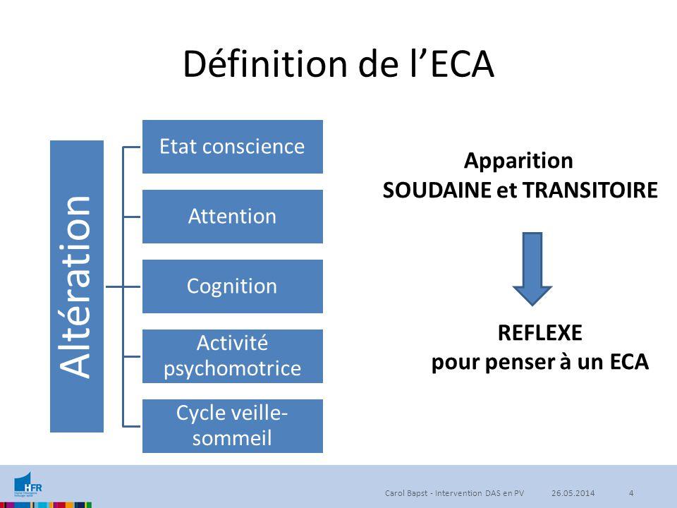 Définition de l'ECA 4Carol Bapst - Intervention DAS en PV Altération Etat conscience Attention Cognition Activité psychomotrice Cycle veille- sommeil