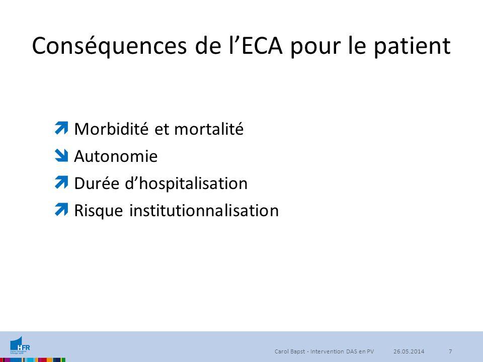 Conséquences de l'ECA pour le patient  Morbidité et mortalité  Autonomie  Durée d'hospitalisation  Risque institutionnalisation Carol Bapst - Inte