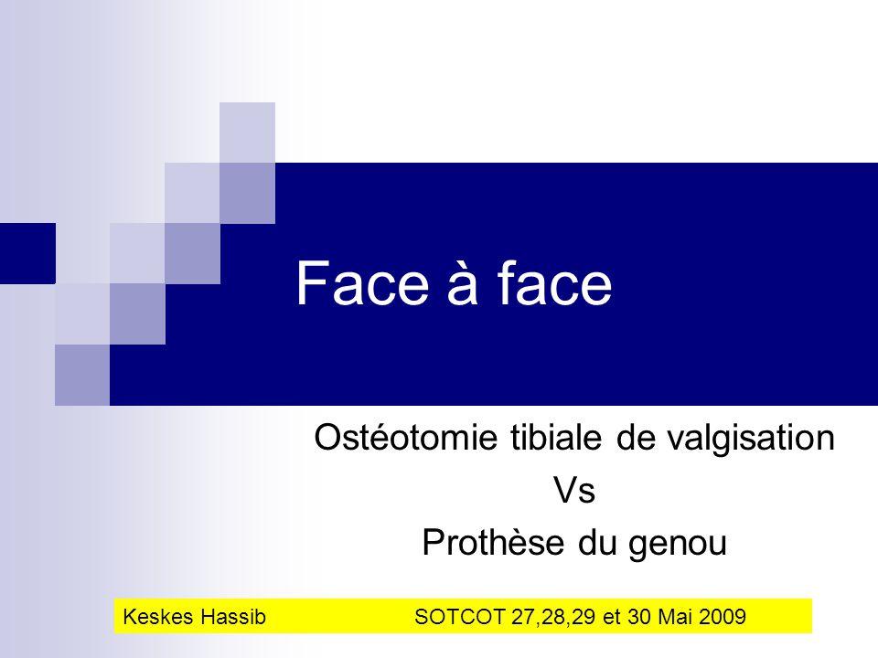 Face à face Ostéotomie tibiale de valgisation Vs Prothèse du genou Keskes Hassib SOTCOT 27,28,29 et 30 Mai 2009
