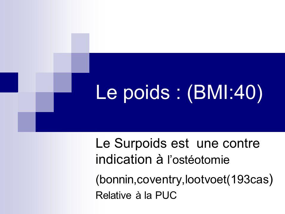 Le poids : (BMI:40) Le Surpoids est une contre indication à l'ostéotomie (bonnin,coventry,lootvoet(193cas ) Relative à la PUC