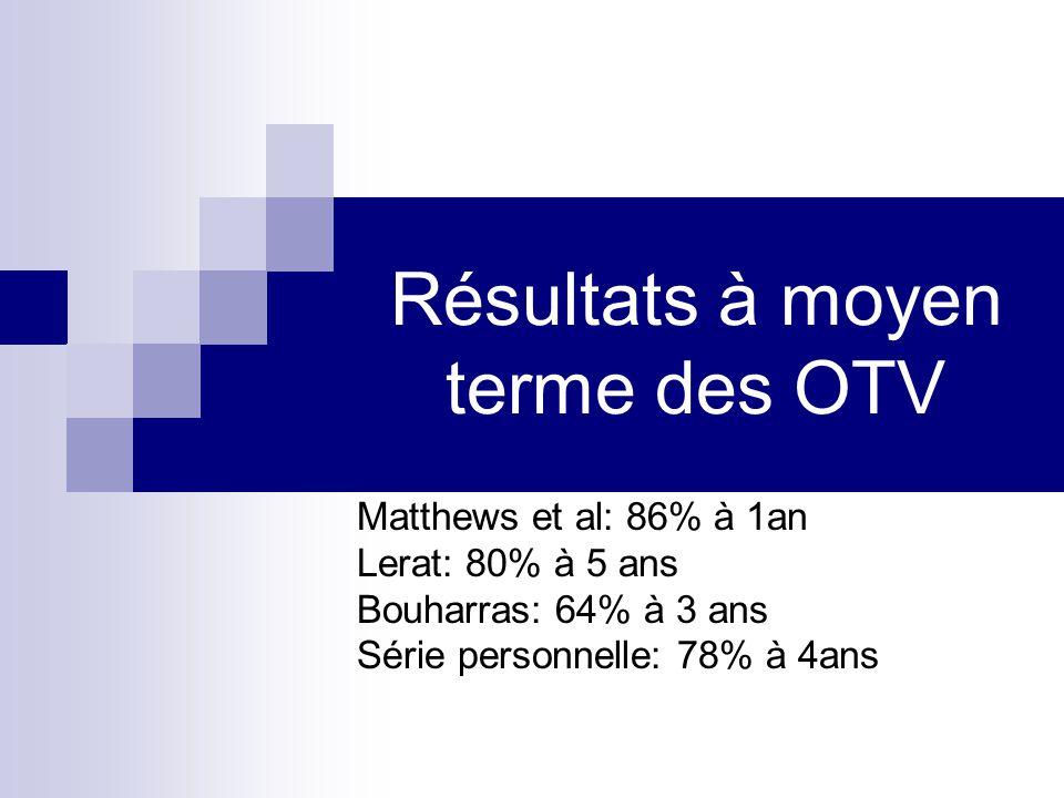 Résultats à moyen terme des OTV Matthews et al: 86% à 1an Lerat: 80% à 5 ans Bouharras: 64% à 3 ans Série personnelle: 78% à 4ans