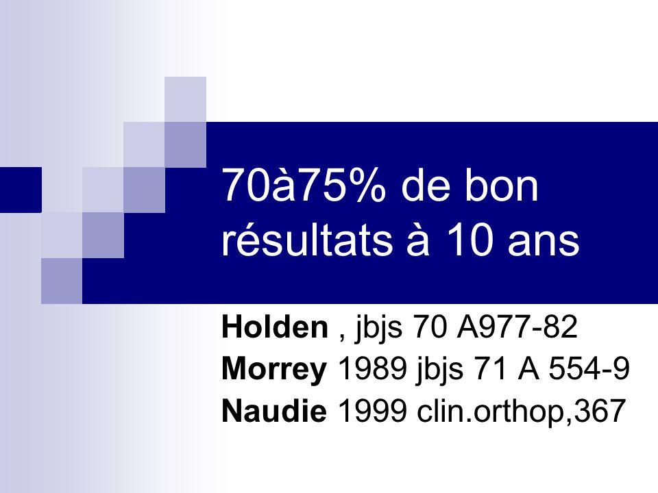 70à75% de bon résultats à 10 ans Holden, jbjs 70 A977-82 Morrey 1989 jbjs 71 A 554-9 Naudie 1999 clin.orthop,367