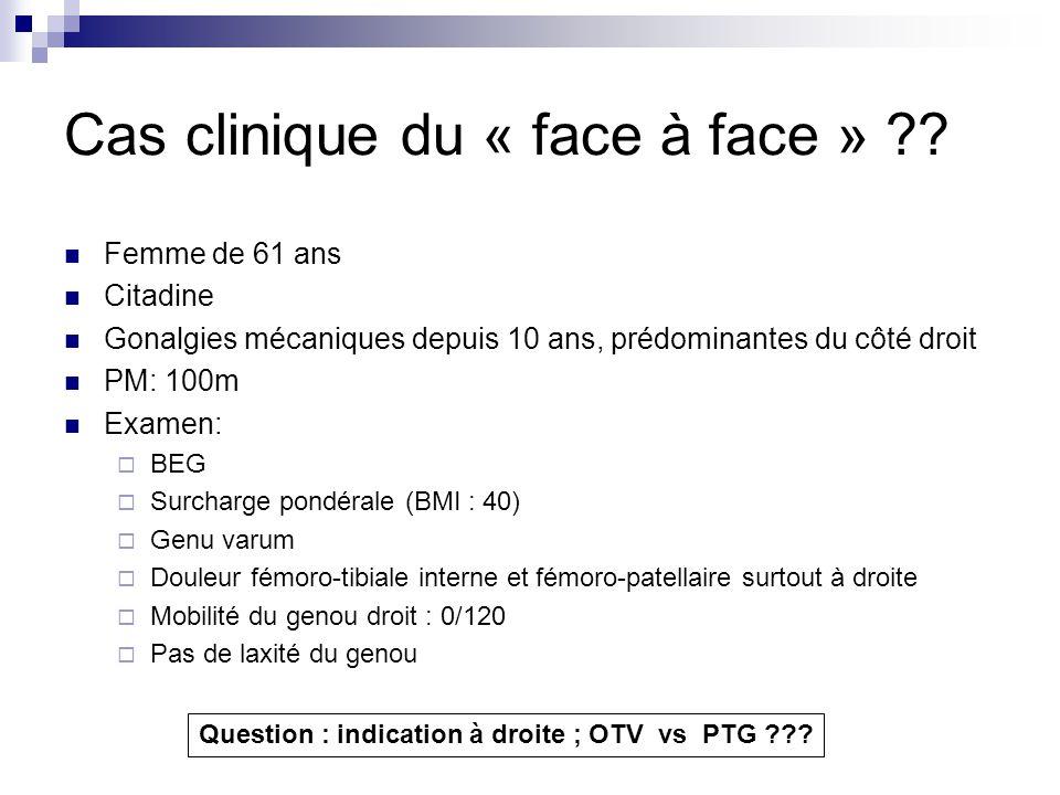 Cas clinique du « face à face » ?? Femme de 61 ans Citadine Gonalgies mécaniques depuis 10 ans, prédominantes du côté droit PM: 100m Examen:  BEG  S