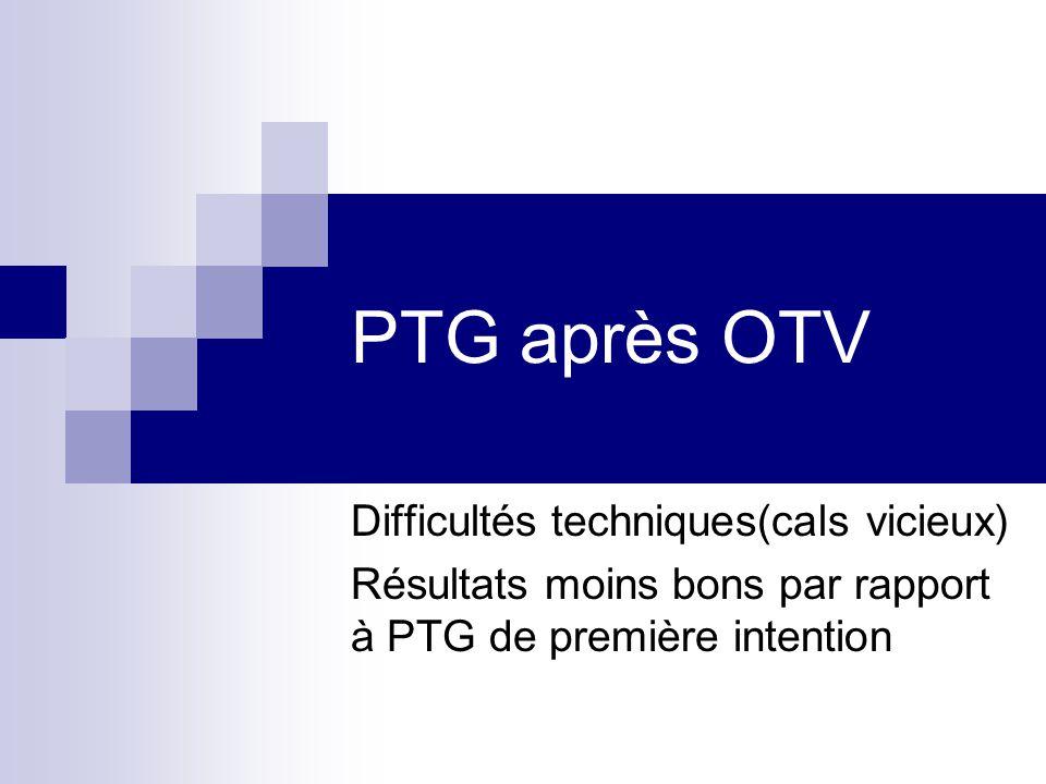 PTG après OTV Difficultés techniques(cals vicieux) Résultats moins bons par rapport à PTG de première intention