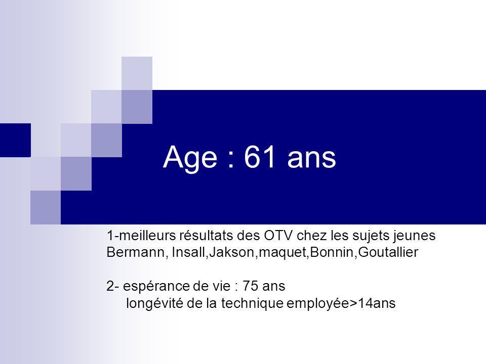 Age : 61 ans 1-meilleurs résultats des OTV chez les sujets jeunes Bermann, Insall,Jakson,maquet,Bonnin,Goutallier 2- espérance de vie : 75 ans longévi