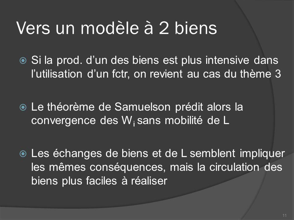 Vers un modèle à 2 biens  Si la prod. d'un des biens est plus intensive dans l'utilisation d'un fctr, on revient au cas du thème 3  Le théorème de S