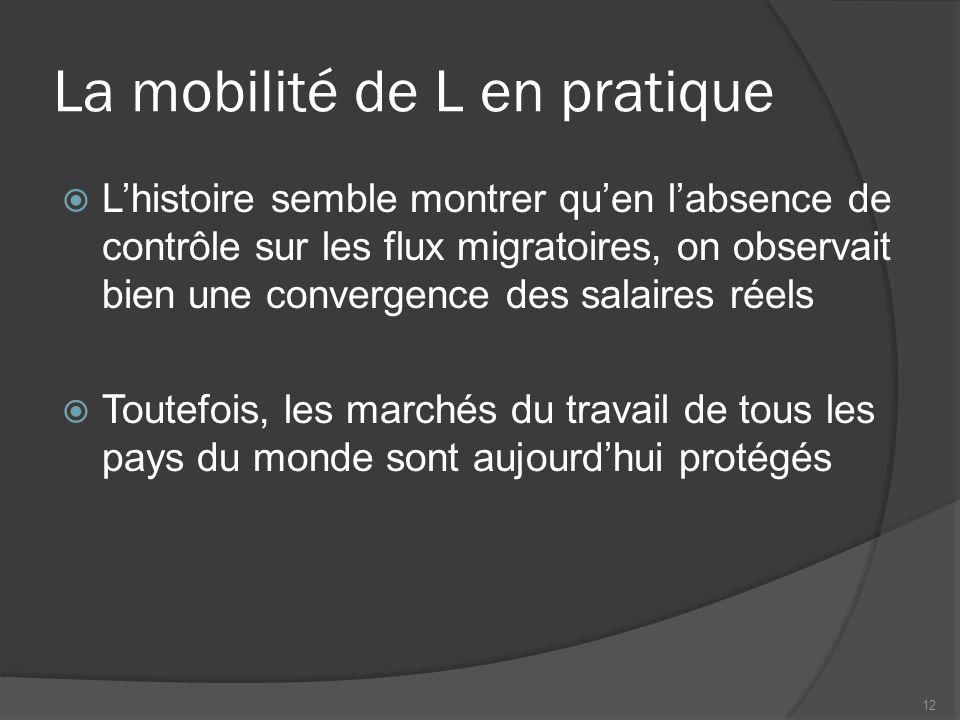 La mobilité de L en pratique  L'histoire semble montrer qu'en l'absence de contrôle sur les flux migratoires, on observait bien une convergence des s