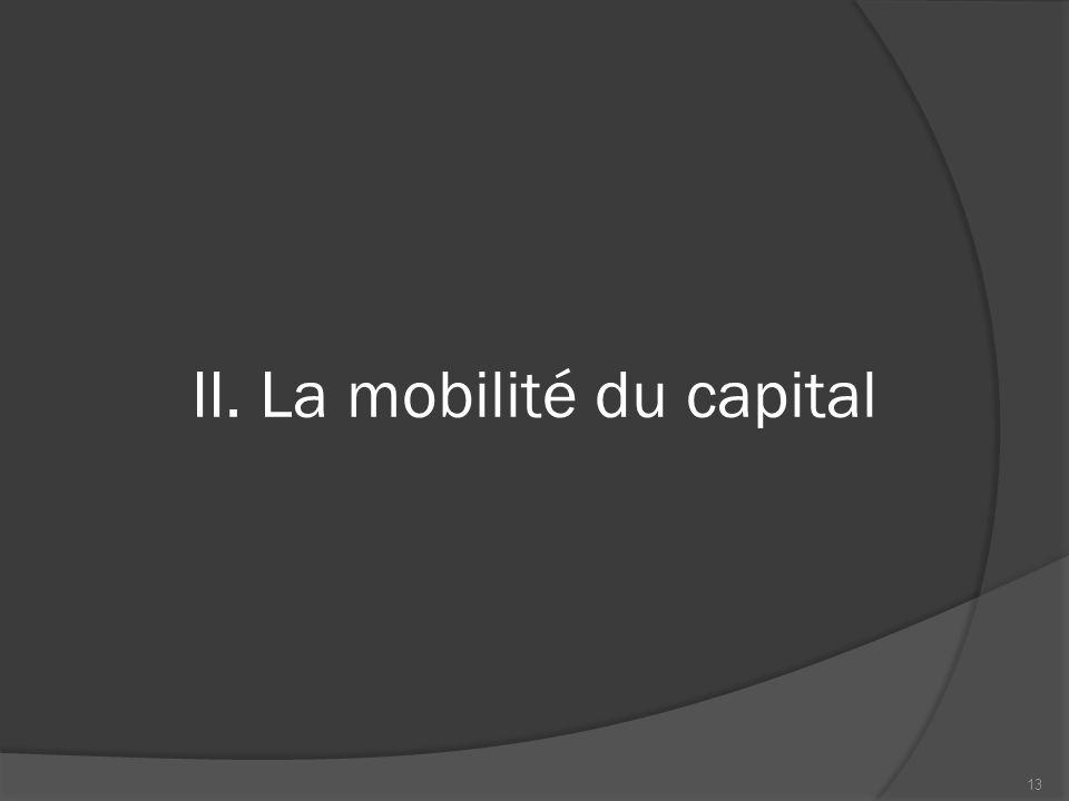 II. La mobilité du capital 13