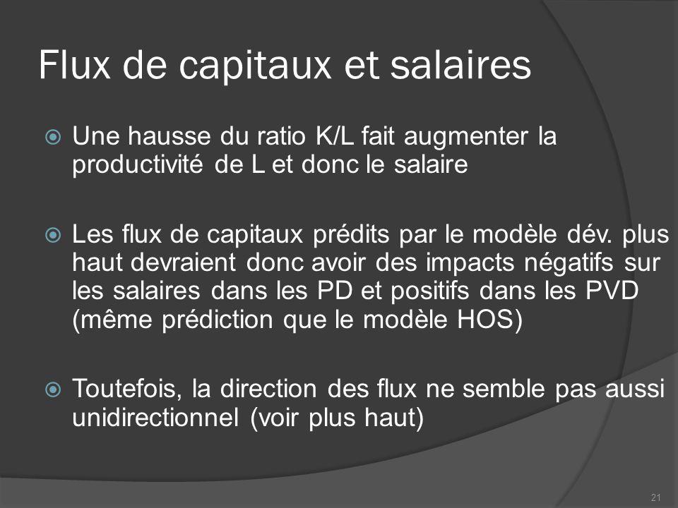Flux de capitaux et salaires  Une hausse du ratio K/L fait augmenter la productivité de L et donc le salaire  Les flux de capitaux prédits par le mo