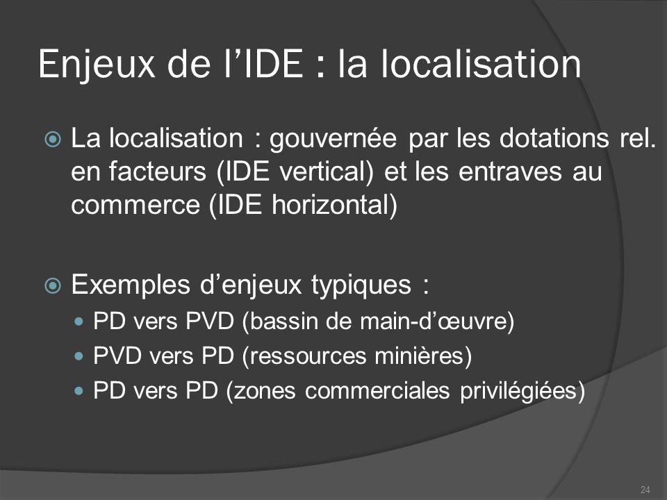 Enjeux de l'IDE : la localisation  La localisation : gouvernée par les dotations rel. en facteurs (IDE vertical) et les entraves au commerce (IDE hor
