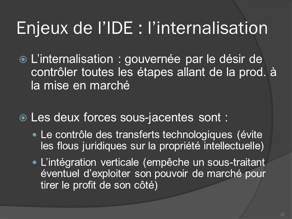 Enjeux de l'IDE : l'internalisation  L'internalisation : gouvernée par le désir de contrôler toutes les étapes allant de la prod. à la mise en marché