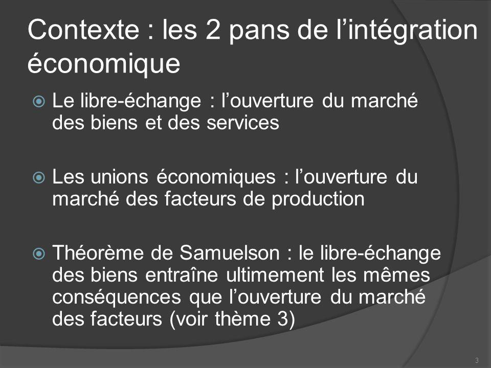 Contexte : les 2 pans de l'intégration économique  Le libre-échange : l'ouverture du marché des biens et des services  Les unions économiques : l'ou