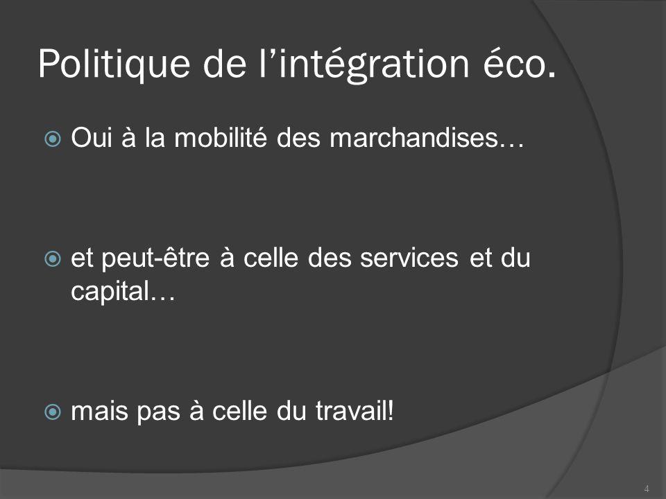 Politique de l'intégration éco.  Oui à la mobilité des marchandises…  et peut-être à celle des services et du capital…  mais pas à celle du travail