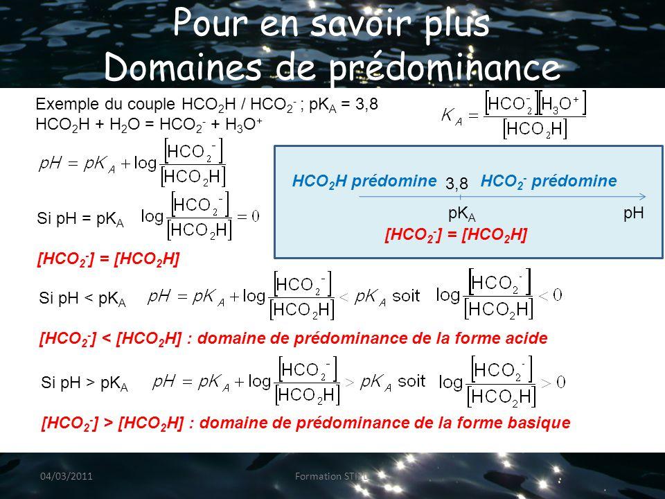 Pour en savoir plus Domaines de prédominance Exemple du couple HCO 2 H / HCO 2 - ; pK A = 3,8 HCO 2 H + H 2 O = HCO 2 - + H 3 O + Si pH = pK A [HCO 2 - ] = [HCO 2 H] Si pH < pK A [HCO 2 - ] < [HCO 2 H] : domaine de prédominance de la forme acide Si pH > pK A [HCO 2 - ] > [HCO 2 H] : domaine de prédominance de la forme basique pK A 3,8 pH HCO 2 - prédomineHCO 2 H prédomine [HCO 2 - ] = [HCO 2 H] 04/03/2011Formation STI2D
