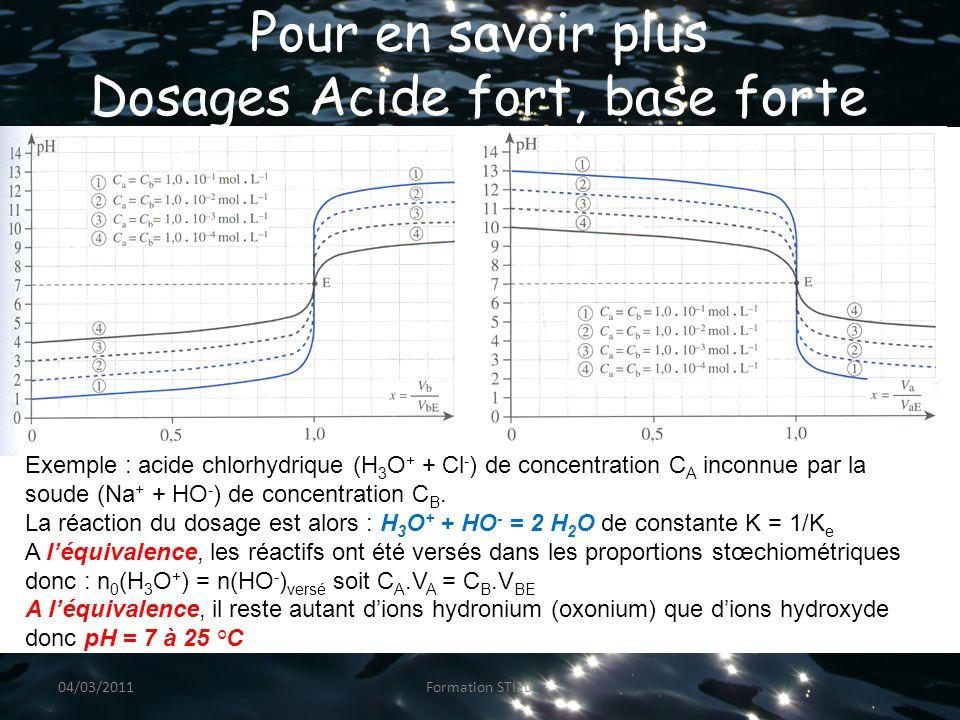 Pour en savoir plus Dosages Acide fort, base forte Exemple : acide chlorhydrique (H 3 O + + Cl - ) de concentration C A inconnue par la soude (Na + + HO - ) de concentration C B.