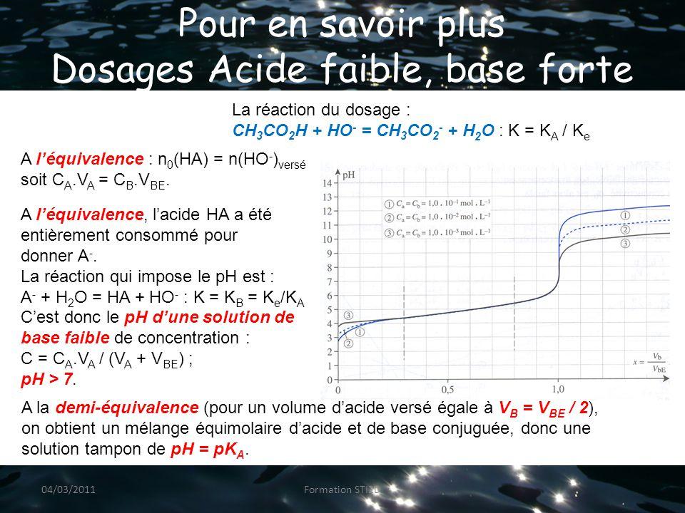 Pour en savoir plus Dosages Acide faible, base forte La réaction du dosage : CH 3 CO 2 H + HO - = CH 3 CO 2 - + H 2 O : K = K A / K e A l'équivalence : n 0 (HA) = n(HO - ) versé soit C A.V A = C B.V BE.