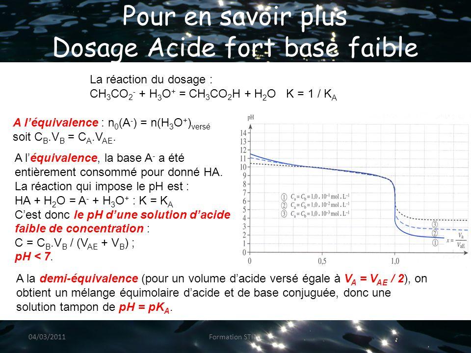 Pour en savoir plus Dosage Acide fort base faible A l'équivalence : n 0 (A - ) = n(H 3 O + ) versé soit C B.V B = C A.V AE. A l'équivalence, la base A