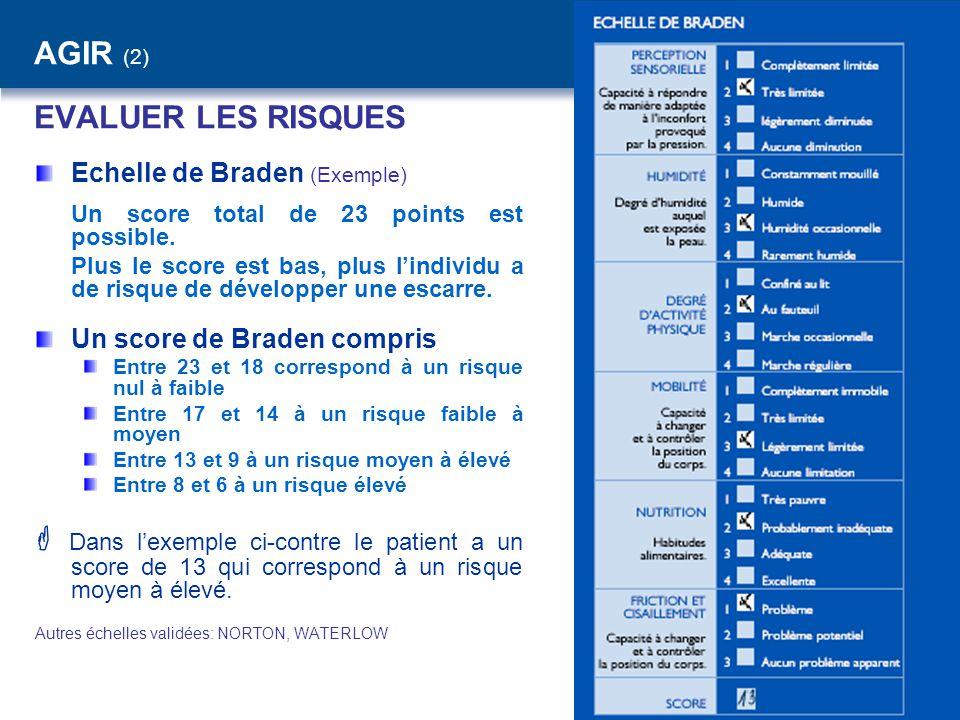 AGIR (2) EVALUER LES RISQUES Echelle de Braden (Exemple) Un score total de 23 points est possible. Plus le score est bas, plus l'individu a de risque