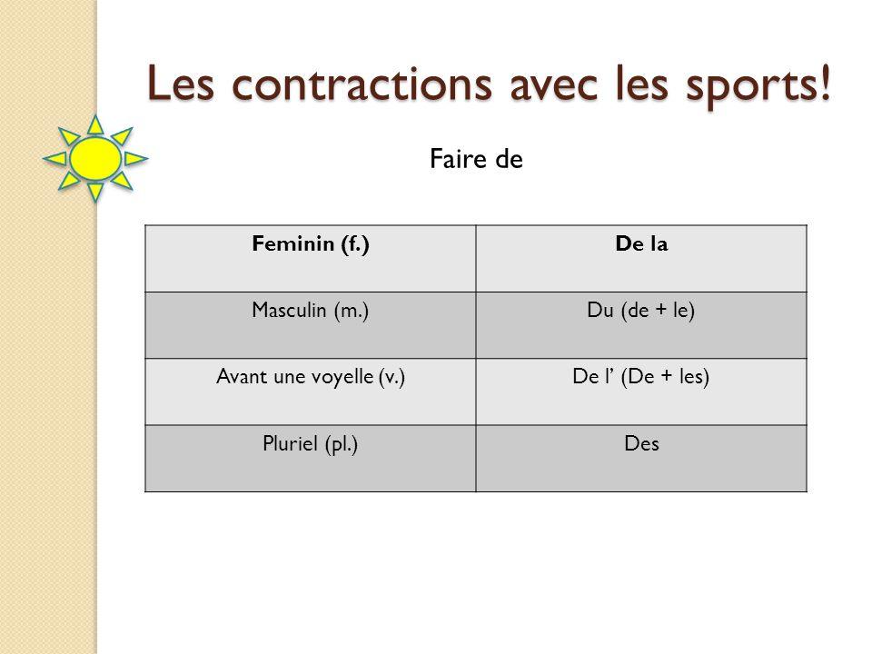 Les contractions avec les sports! Faire de Feminin (f.)De la Masculin (m.)Du (de + le) Avant une voyelle (v.)De l' (De + les) Pluriel (pl.)Des