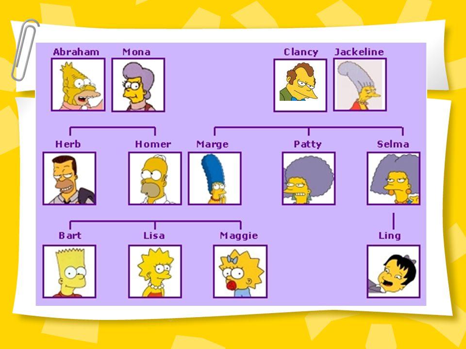 Vocabulaire les parentsparents les enfantschildren le frèrebrother la soeursister voicihere is / this is petit -elittle grand -ebig