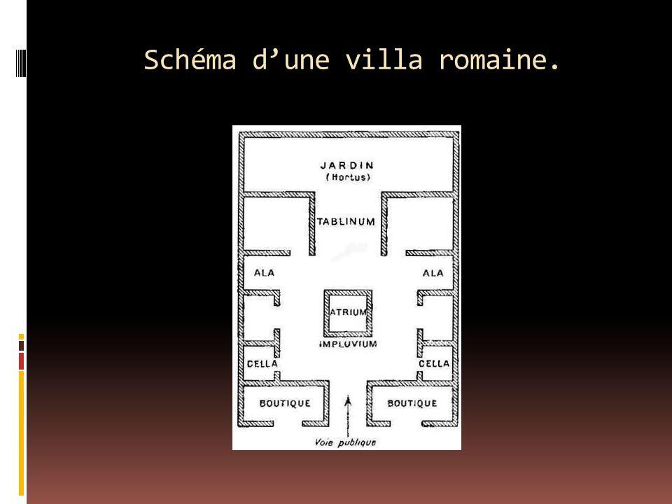Les matériaux qu'utilisaient les Romains pour construire les maisons à cette époque