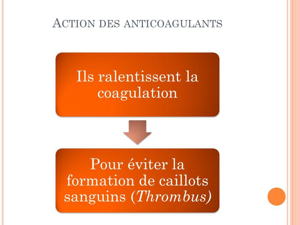 A CTION DES ANTICOAGULANTS Ils ralentissent la coagulation Pour éviter la formation de caillots sanguins ( Thrombus)