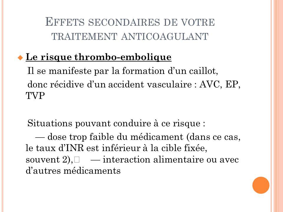 E FFETS SECONDAIRES DE VOTRE TRAITEMENT ANTICOAGULANT  Le risque thrombo-embolique Il se manifeste par la formation d'un caillot, donc récidive d'un