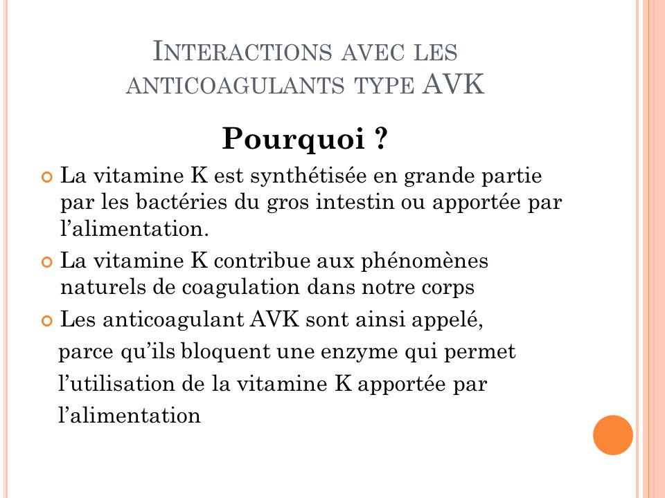 I NTERACTIONS AVEC LES ANTICOAGULANTS TYPE AVK Pourquoi ? La vitamine K est synthétisée en grande partie par les bactéries du gros intestin ou apporté