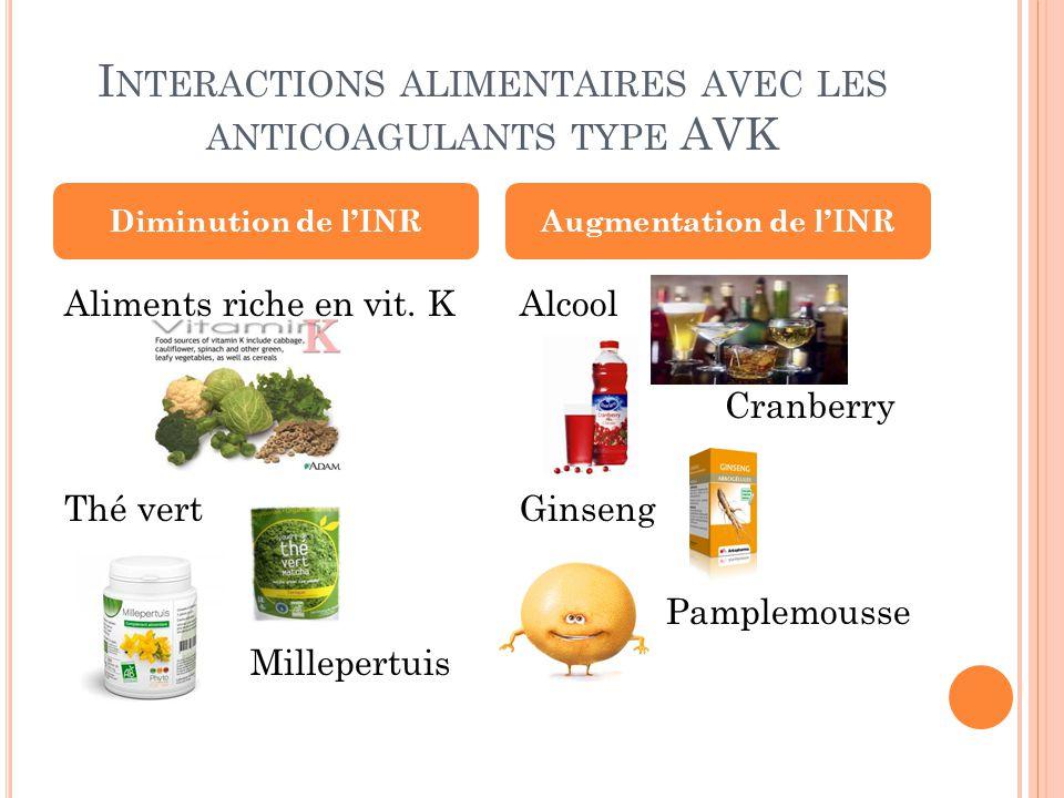 I NTERACTIONS ALIMENTAIRES AVEC LES ANTICOAGULANTS TYPE AVK Alcool Cranberry Ginseng Pamplemousse Diminution de l'INRAugmentation de l'INR Aliments ri