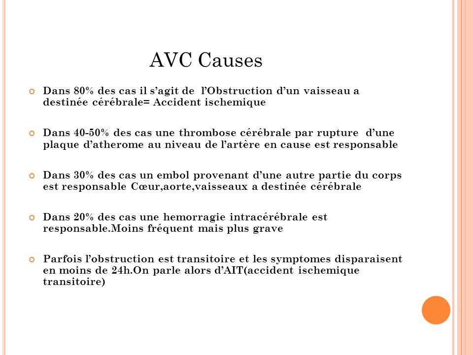 AVC Causes Dans 80% des cas il s'agit de l'Obstruction d'un vaisseau a destinée cérébrale= Accident ischemique Dans 40-50% des cas une thrombose céréb