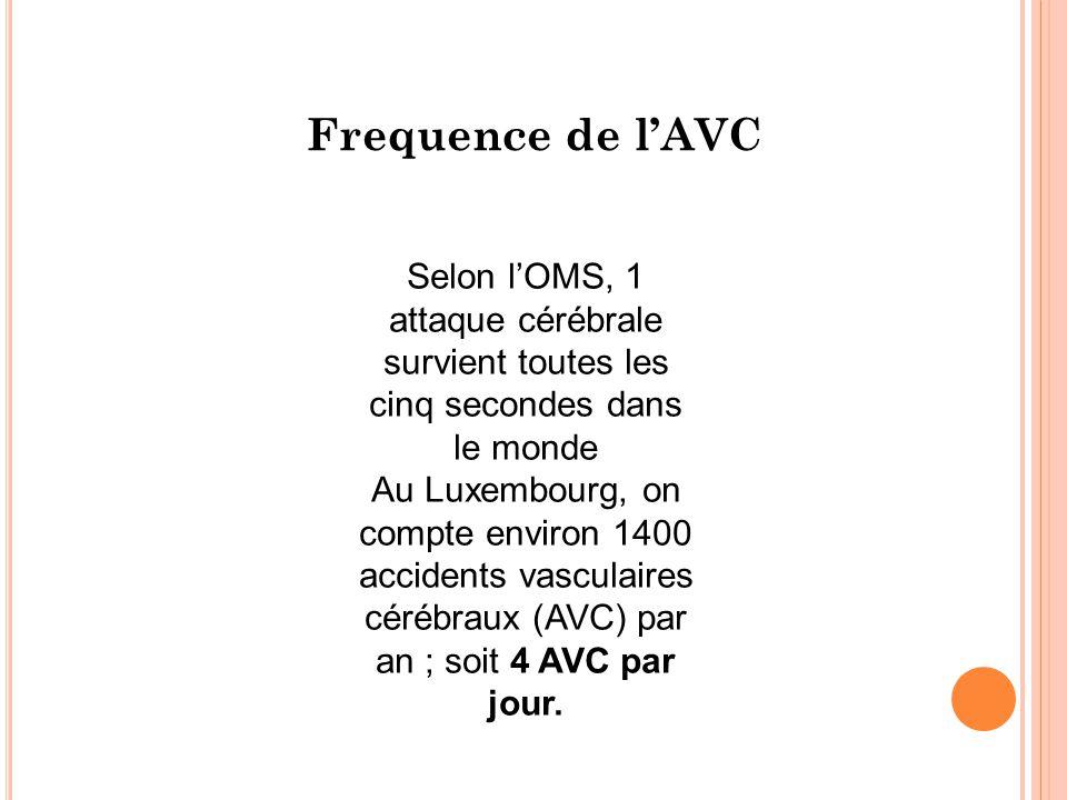 Selon l'OMS, 1 attaque cérébrale survient toutes les cinq secondes dans le monde Au Luxembourg, on compte environ 1400 accidents vasculaires cérébraux