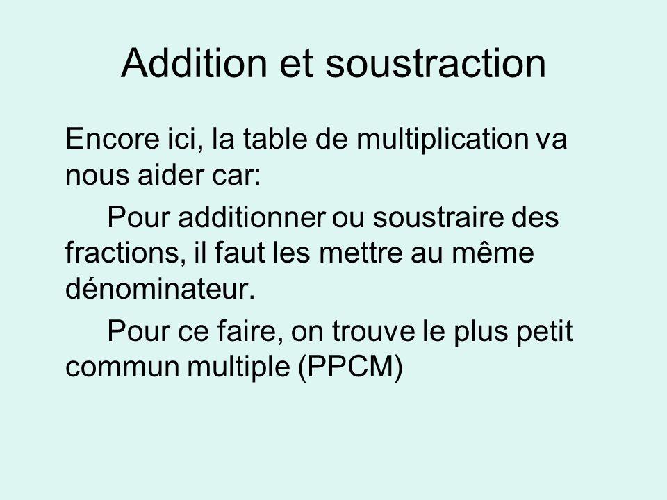 Addition et soustraction Encore ici, la table de multiplication va nous aider car: Pour additionner ou soustraire des fractions, il faut les mettre au
