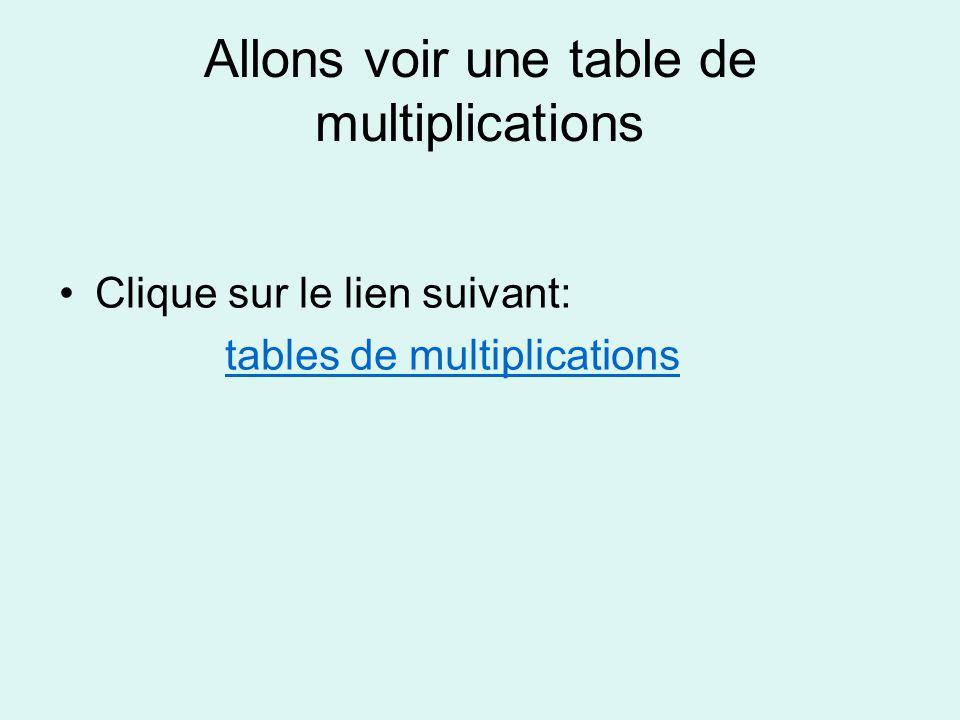 Allons voir une table de multiplications Clique sur le lien suivant: tables de multiplications